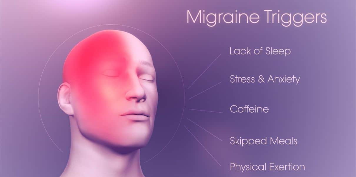 Pathophysiology of Migraine